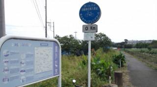鶴見川青少年サイクリングコース 常盤橋