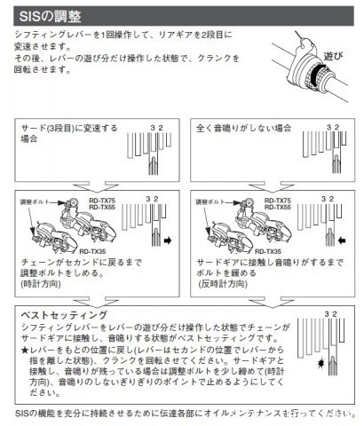 リアディレイラー調整方法3