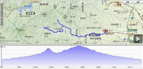 2014.10.3 檜原村サイクリングルート