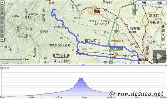 梅ノ木峠 2015.3.2 - ルートラボ