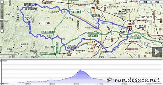 多摩サイ日野橋-入山峠-浅川CR